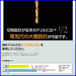 GEKKOU DRILLS Hex Axis Ironwork Cobalt Drill 10 Pieces Set BIC TOOL Sharpness 8